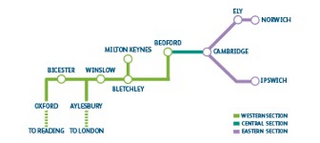 East West Rail Map